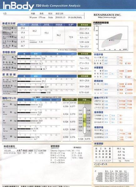 Inbody 2010-1-13 No.7.jpg